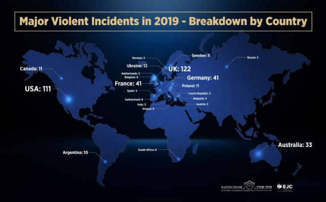 Kantor Center Antisemitism Worldwide Report 2019 – The Coronavirus Crisis is Reviving 'Blood Libels' Against Jews